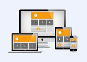 kích-thước-thiết-kế-website